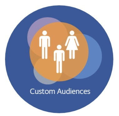 custom audience