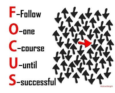 focus-acronym