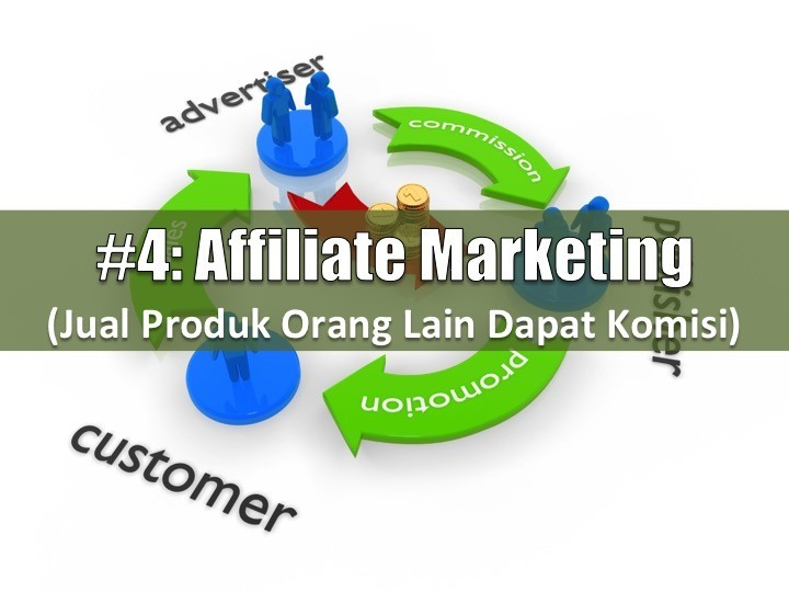 slide-affiliate-marketing