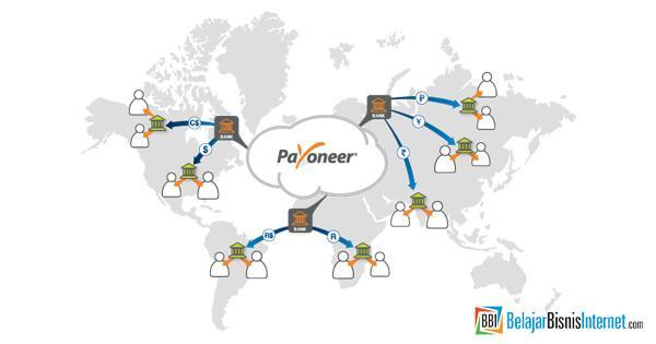 withdraw payoneer